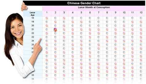 Twin gender predictor things you didnt know jpg 683x393