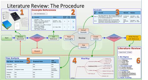 Theoretical framework of literature review png 1600x862